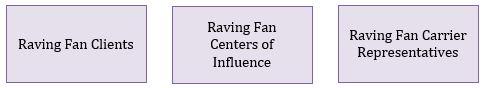 PREP Raving Fans