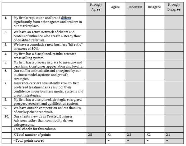 HFA Survey Table